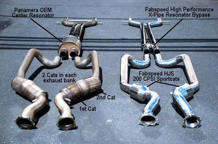 970 Panamera Turbo 200 Cell Hjs Sport Racing Catalytic Converters