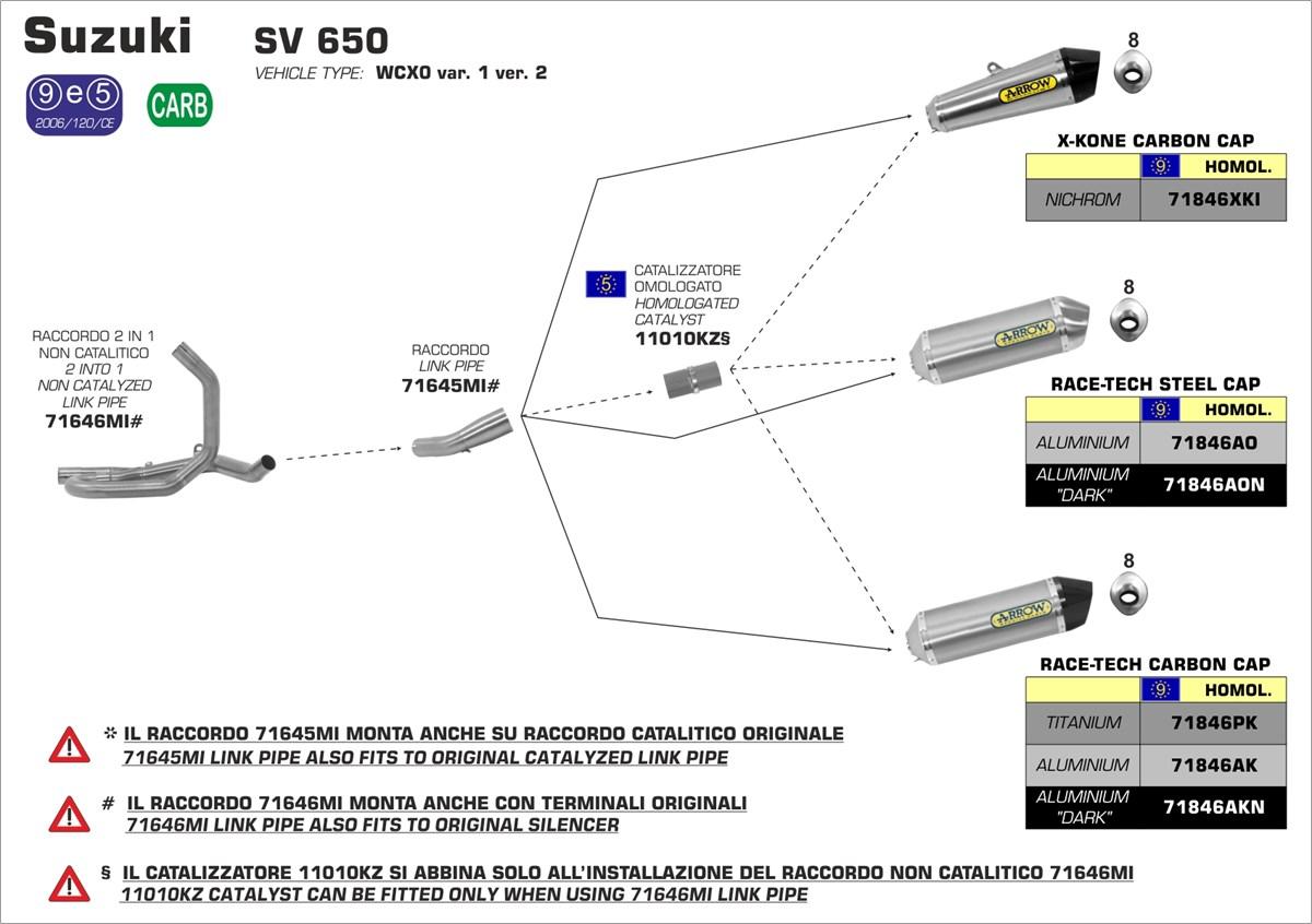 Sv650 Schematics Wiring Library Suzuki Dr 250 Harness Diagram On Hayabusa Engine Arrow Exhaust Fits