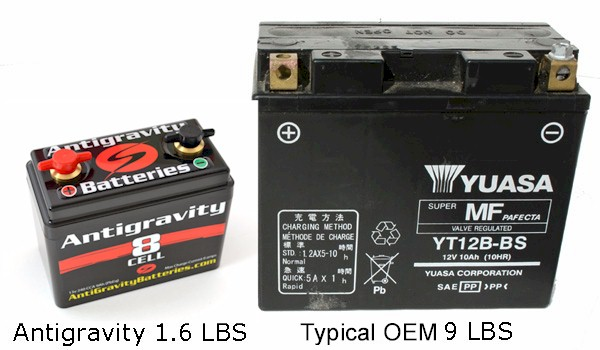 Ultra light weight lithium motorcycle batteries yamaha for Yamaha motorcycle batteries