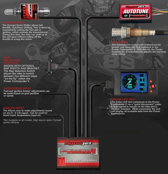 Honda Power commander V quickshifter PCIIIusb Fuel Injection ... on